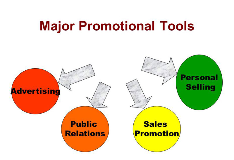 affiliated-marketing MLM Software Neo promotion tools
